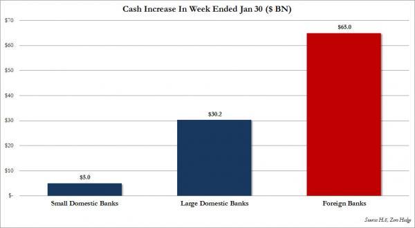 Cash Increase Jan 30_0